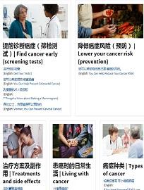 美國癌症協會简体中文癌症信息